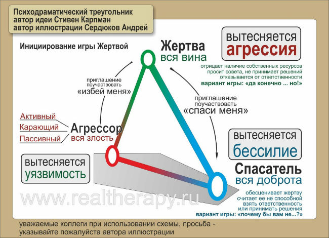 serdyukov-kartinka