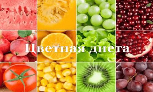 dieta-po-tsvetu-produktov