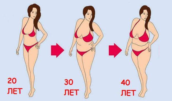 izmenenie-metabolizma-1-1